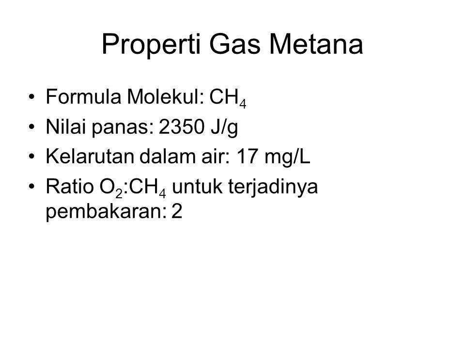 Properti Gas Metana Formula Molekul: CH4 Nilai panas: 2350 J/g
