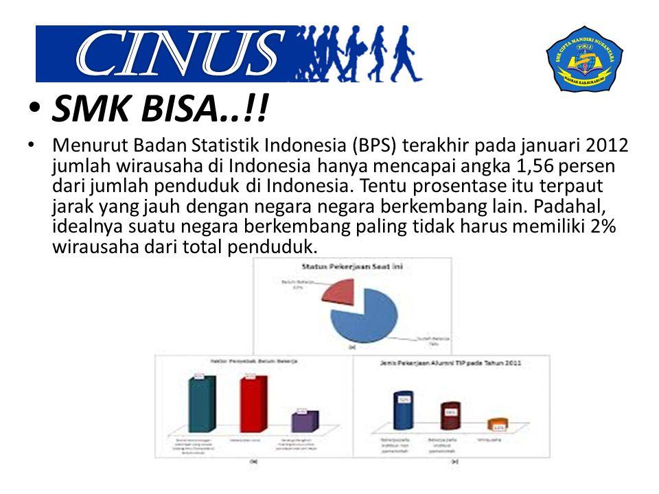 CINUS SMK BISA..!!