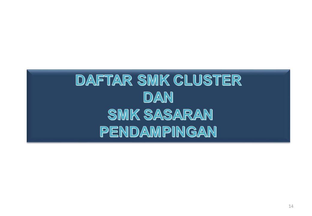 DAFTAR SMK CLUSTER DAN SMK SASARAN PENDAMPINGAN