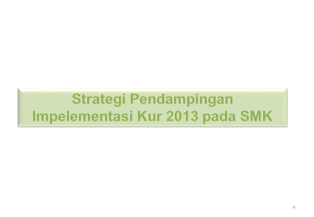 Strategi Pendampingan Impelementasi Kur 2013 pada SMK