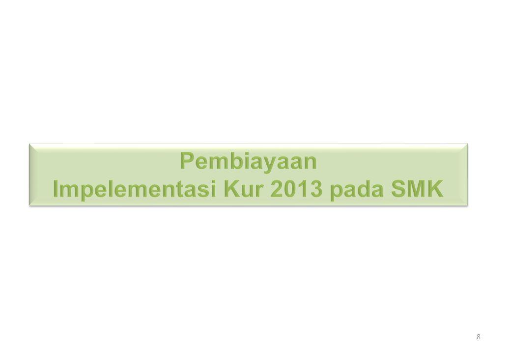 Impelementasi Kur 2013 pada SMK