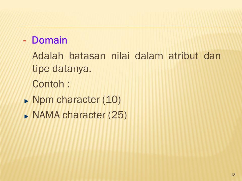- Domain Adalah batasan nilai dalam atribut dan tipe datanya.