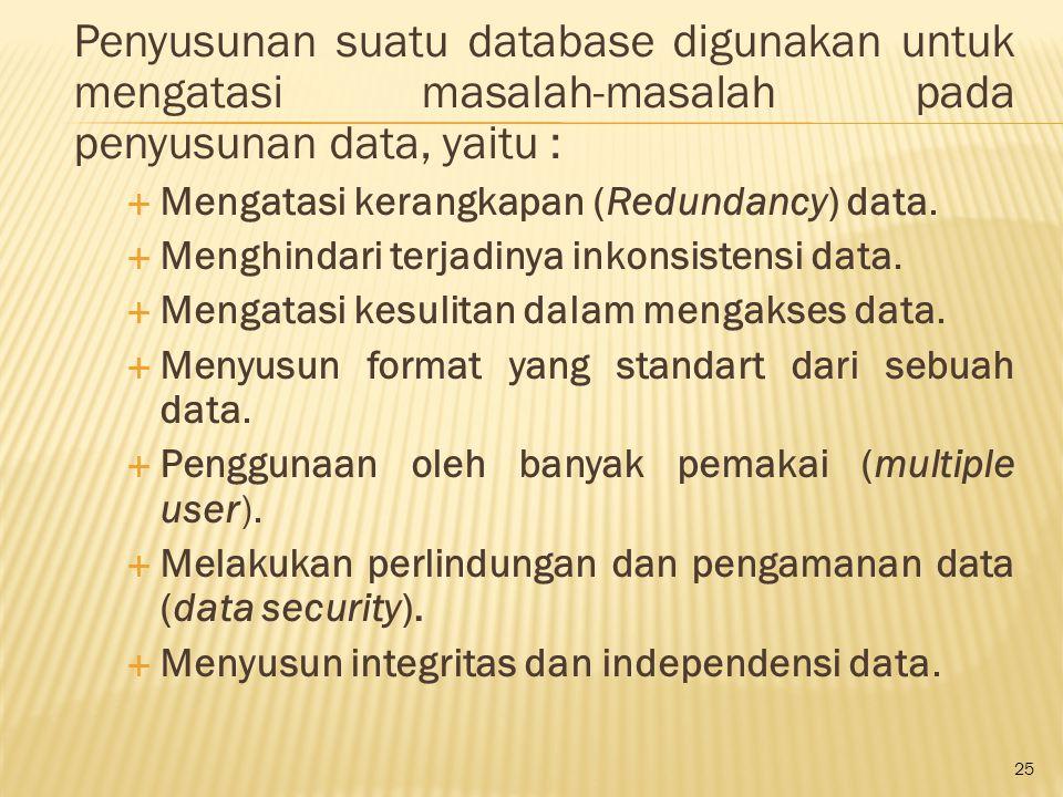 Penyusunan suatu database digunakan untuk mengatasi masalah-masalah pada penyusunan data, yaitu :
