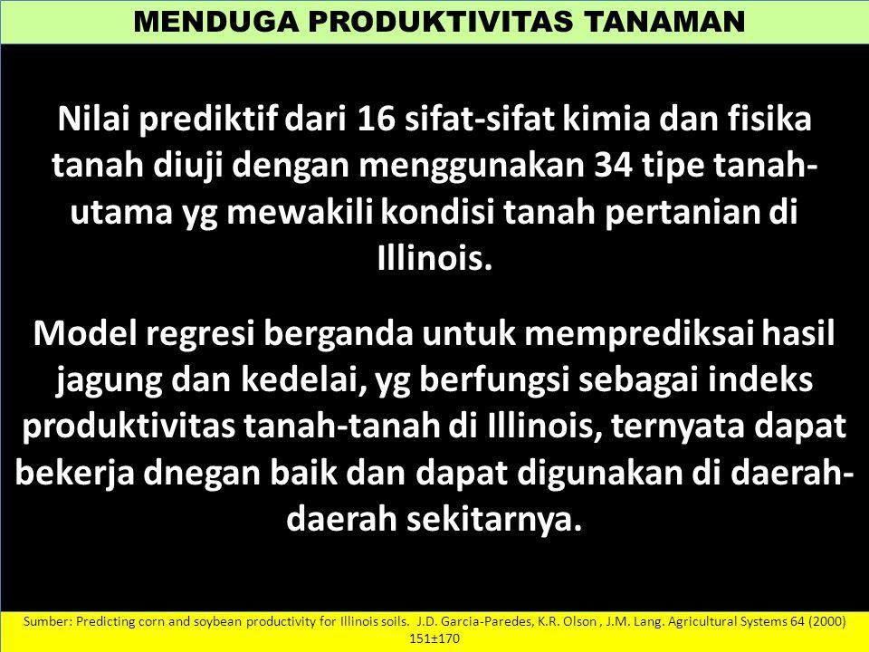 MENDUGA PRODUKTIVITAS TANAMAN