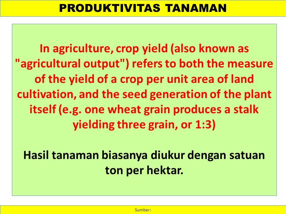 Hasil tanaman biasanya diukur dengan satuan ton per hektar.