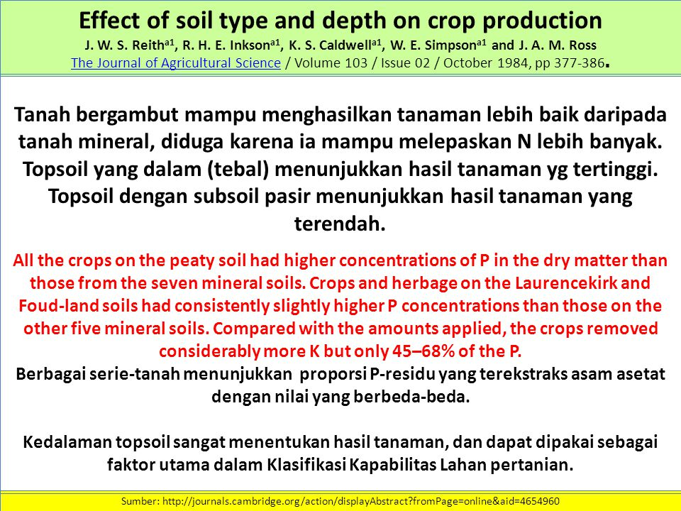 Effect of soil type and depth on crop production