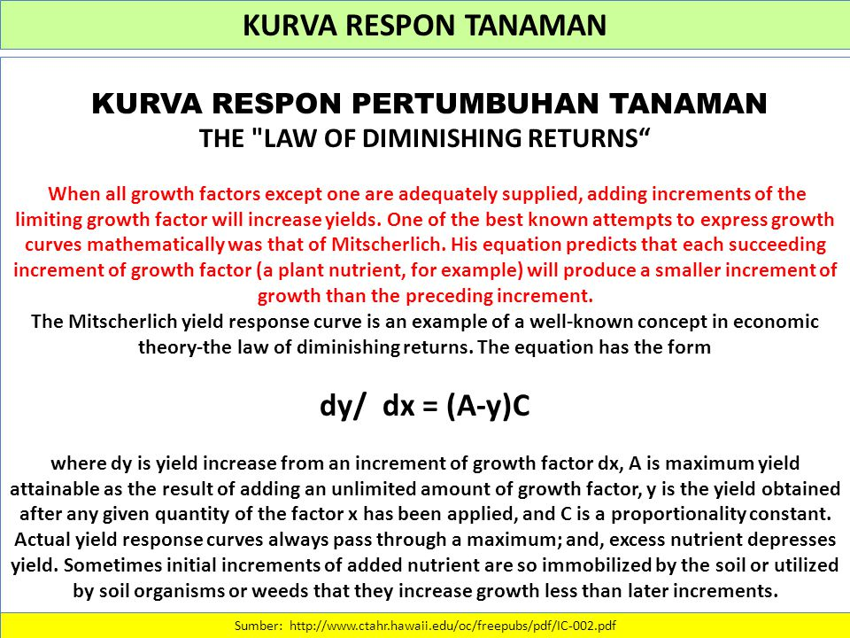 KURVA RESPON PERTUMBUHAN TANAMAN THE LAW OF DIMINISHING RETURNS