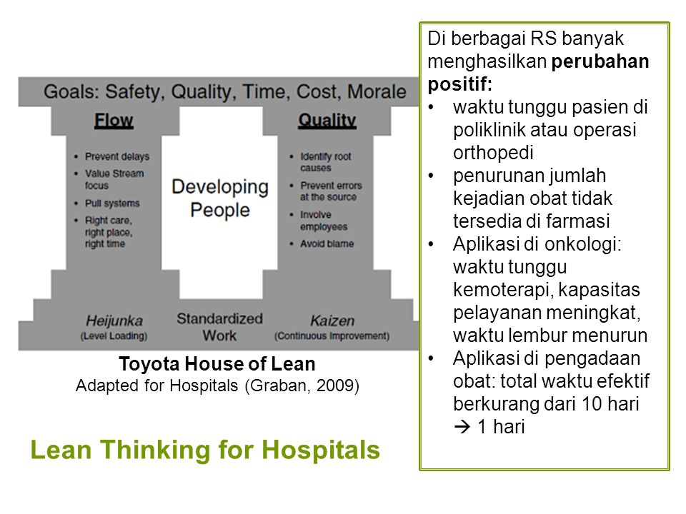 Lean Thinking for Hospitals