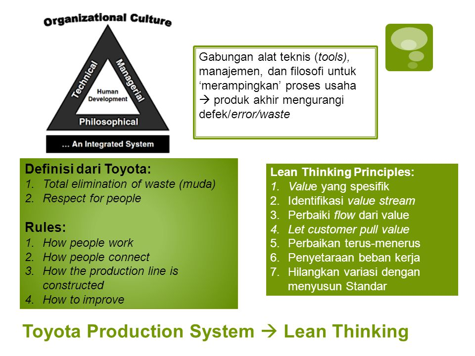 Toyota Production System  Lean Thinking