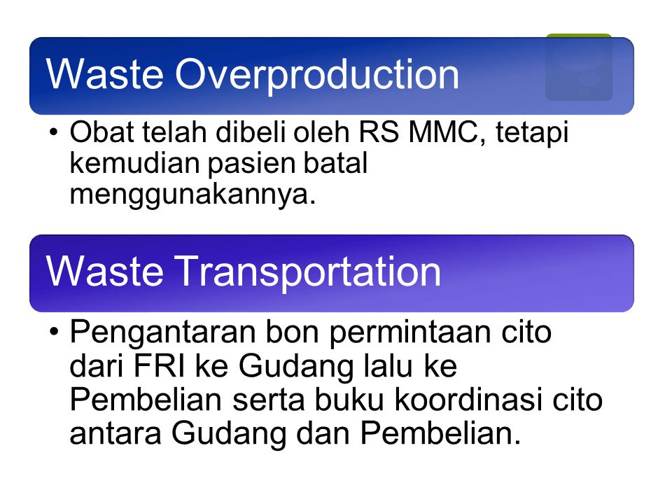 Waste Overproduction Waste Transportation