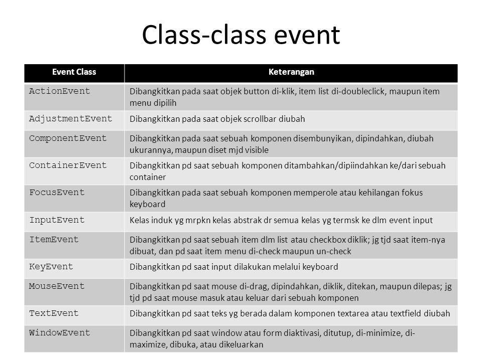 Class-class event Event Class Keterangan ActionEvent