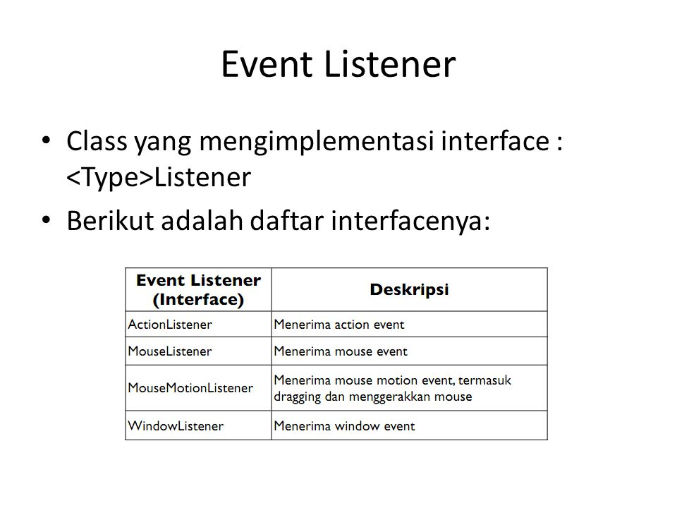 Event Listener Class yang mengimplementasi interface : <Type>Listener.