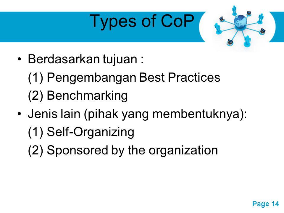 Types of CoP Berdasarkan tujuan : (1) Pengembangan Best Practices
