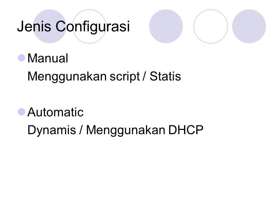 Jenis Configurasi Manual Menggunakan script / Statis Automatic