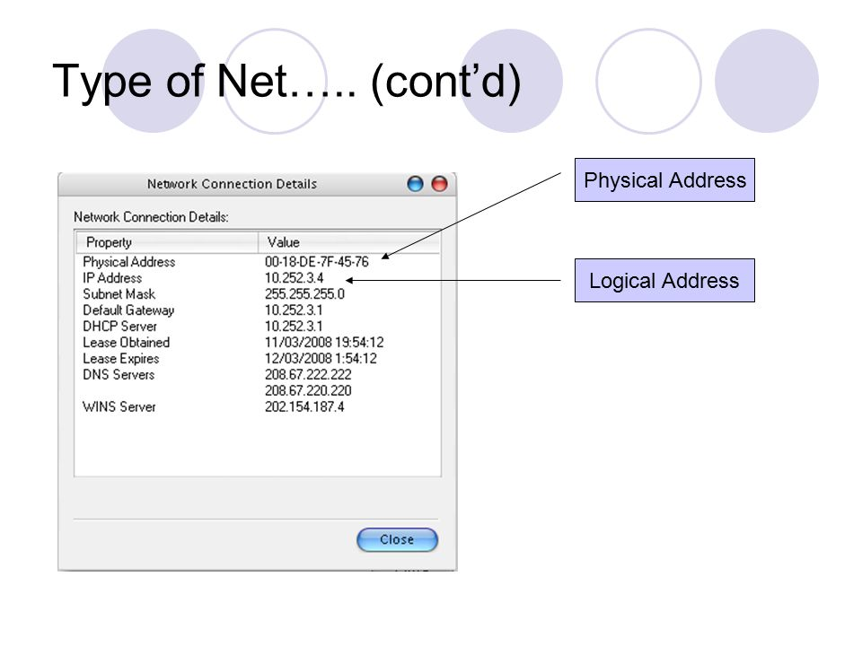 Type of Net….. (cont'd) Physical Address Logical Address