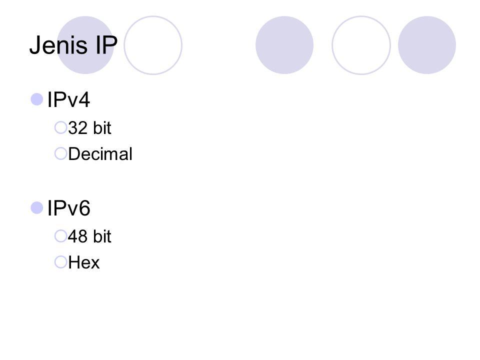 Jenis IP IPv4 32 bit Decimal IPv6 48 bit Hex