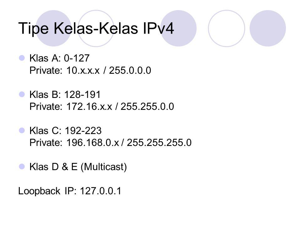 Tipe Kelas-Kelas IPv4 Klas A: 0-127 Private: 10.x.x.x / 255.0.0.0