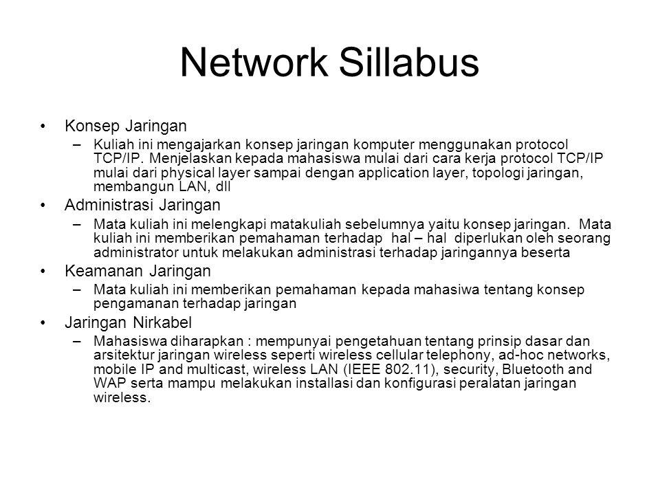 Network Sillabus Konsep Jaringan Administrasi Jaringan