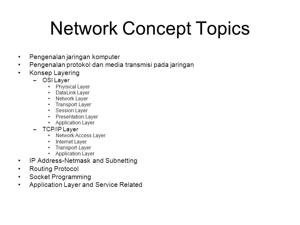 Network Concept Topics