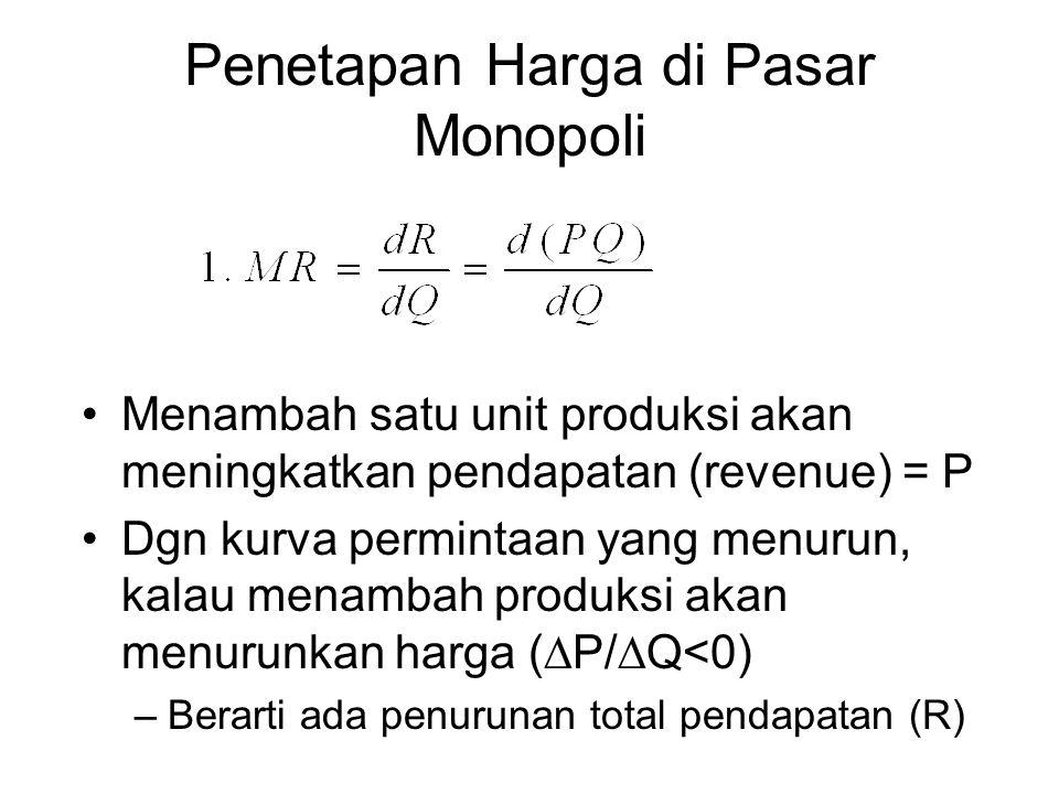 Penetapan Harga di Pasar Monopoli
