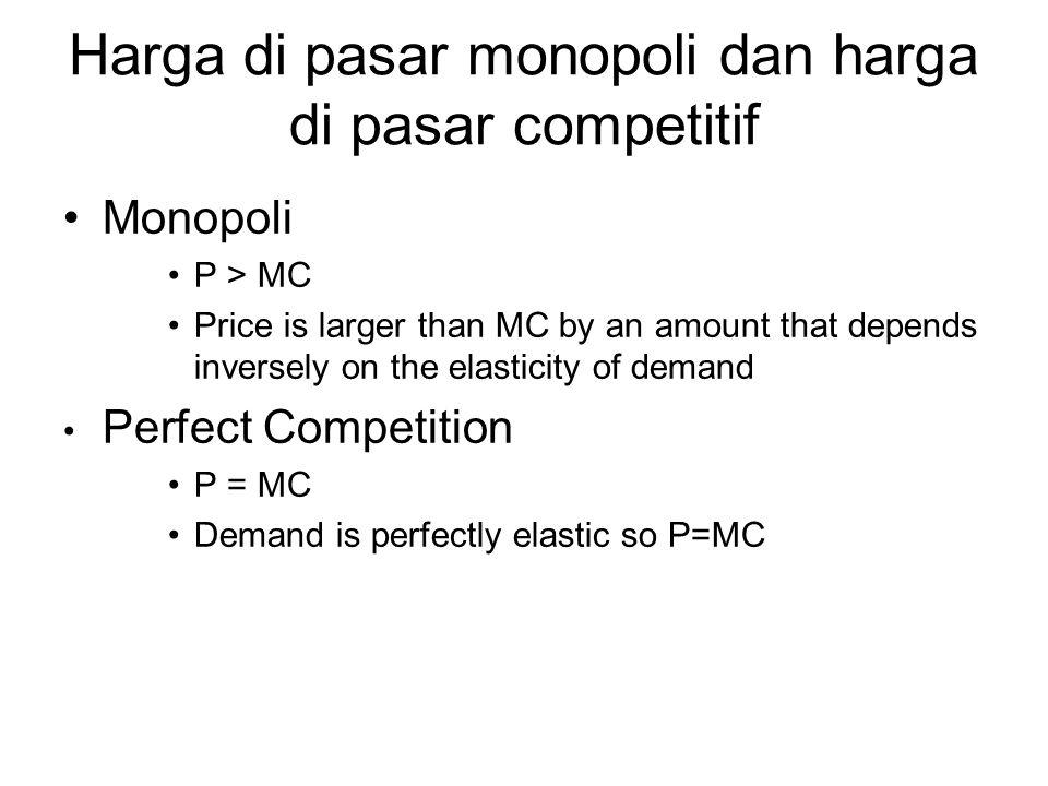 Harga di pasar monopoli dan harga di pasar competitif