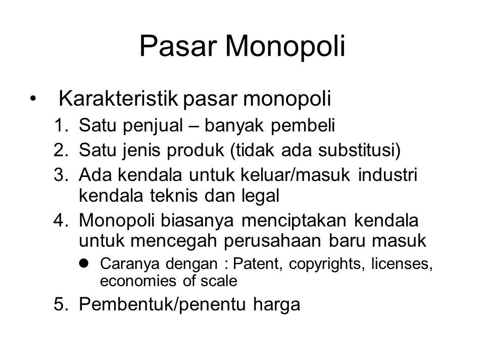 Pasar Monopoli Karakteristik pasar monopoli