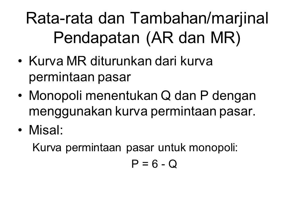 Rata-rata dan Tambahan/marjinal Pendapatan (AR dan MR)