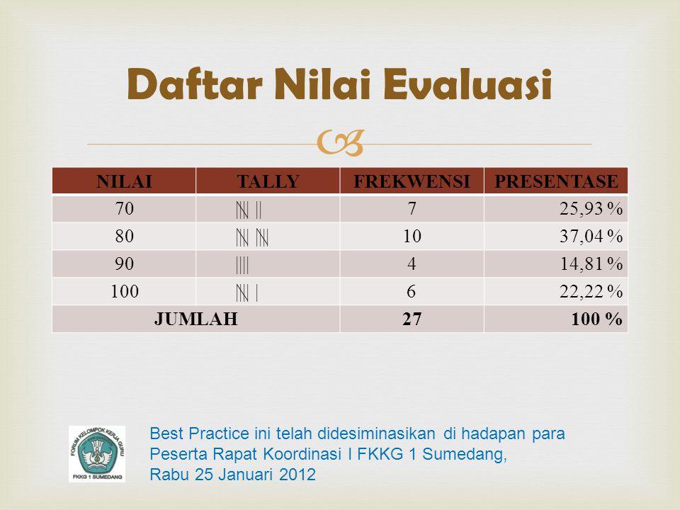 Daftar Nilai Evaluasi NILAI TALLY FREKWENSI PRESENTASE 70 |||| || 7