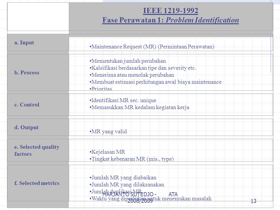 Fase Perawatan 1: Problem Identification