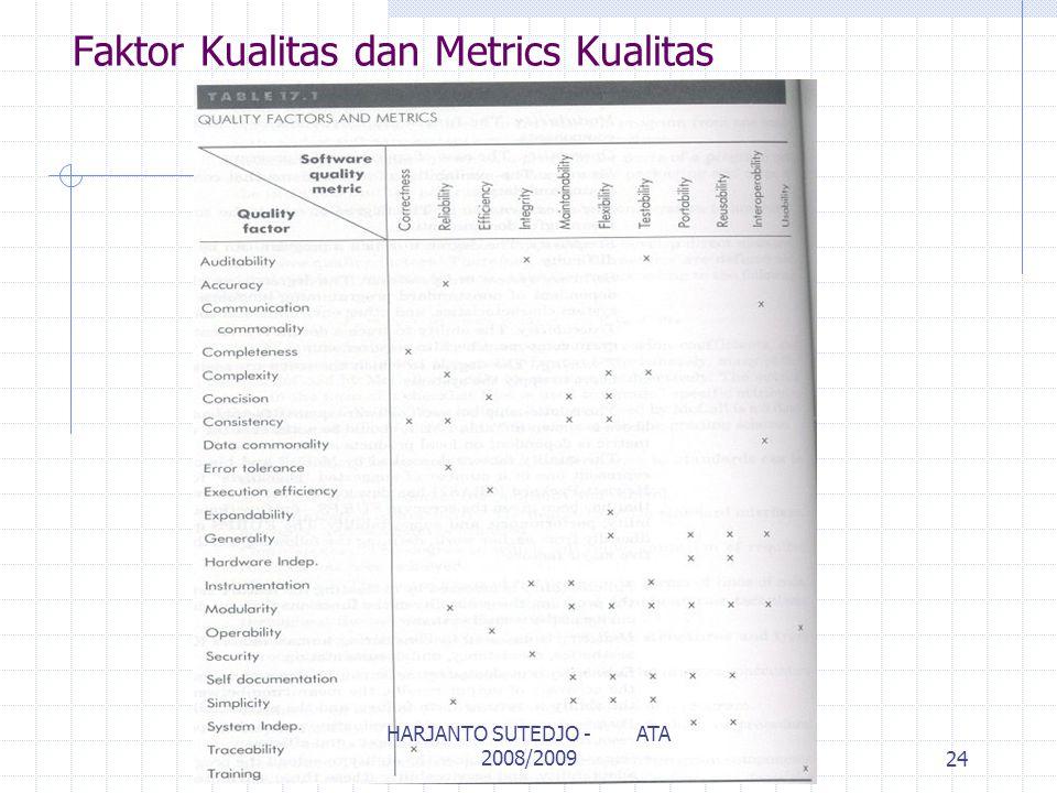 Faktor Kualitas dan Metrics Kualitas