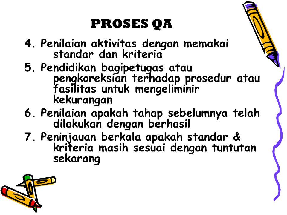 PROSES QA 4. Penilaian aktivitas dengan memakai standar dan kriteria