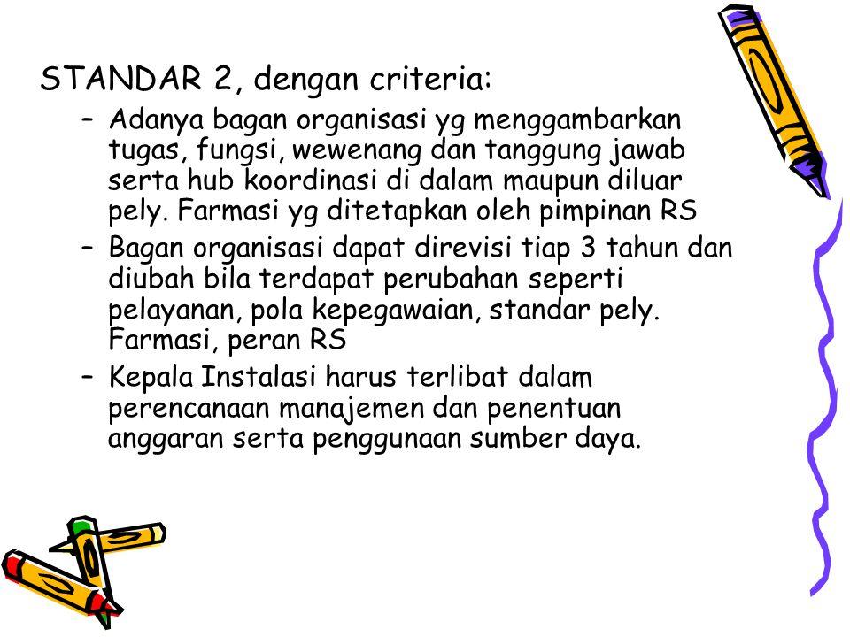 STANDAR 2, dengan criteria: