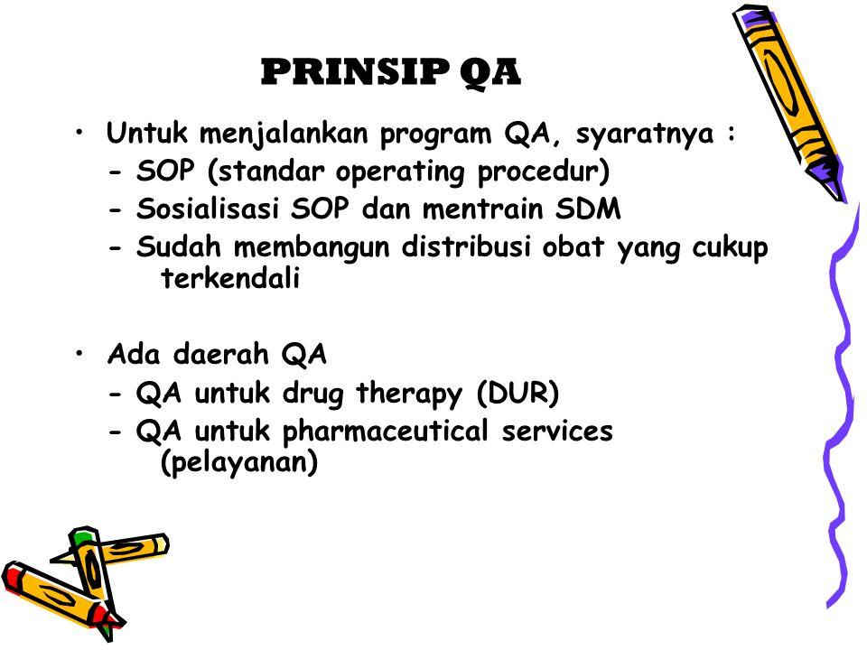 PRINSIP QA Untuk menjalankan program QA, syaratnya :