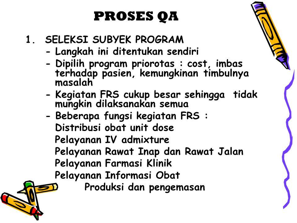 PROSES QA SELEKSI SUBYEK PROGRAM - Langkah ini ditentukan sendiri