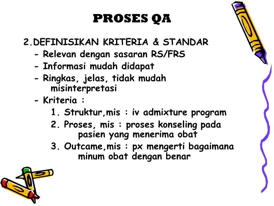 PROSES QA 2.DEFINISIKAN KRITERIA & STANDAR