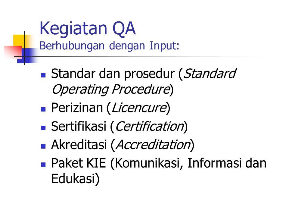 Kegiatan QA Berhubungan dengan Input: