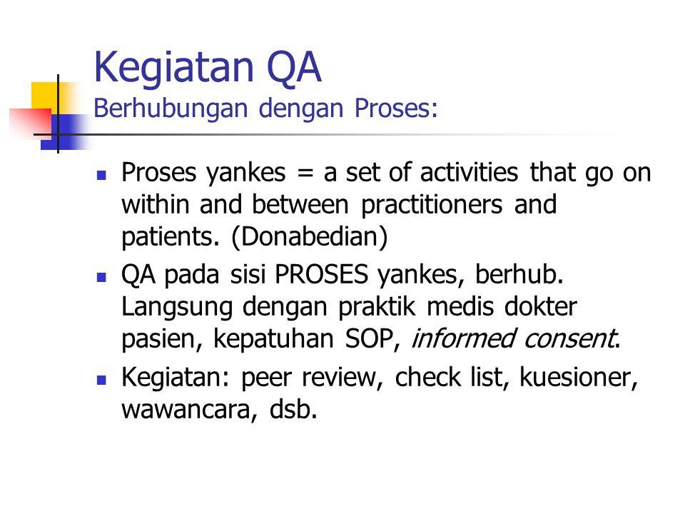 Kegiatan QA Berhubungan dengan Proses: