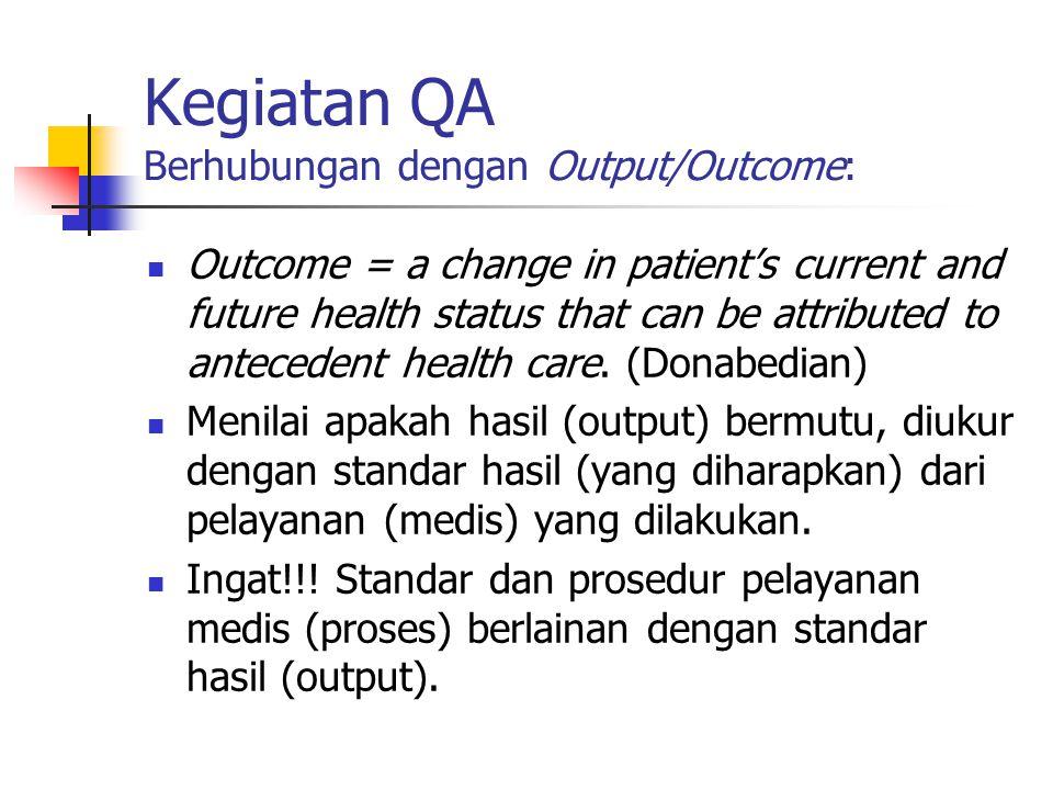 Kegiatan QA Berhubungan dengan Output/Outcome: