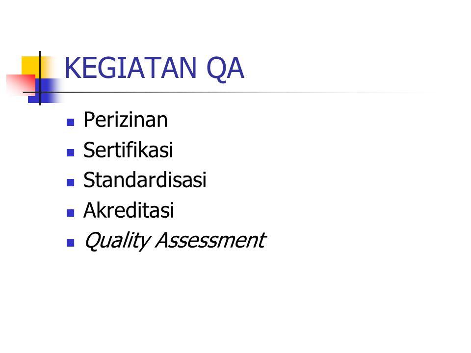KEGIATAN QA Perizinan Sertifikasi Standardisasi Akreditasi