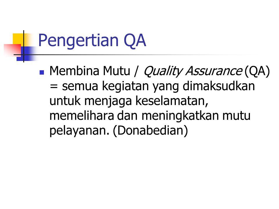 Pengertian QA
