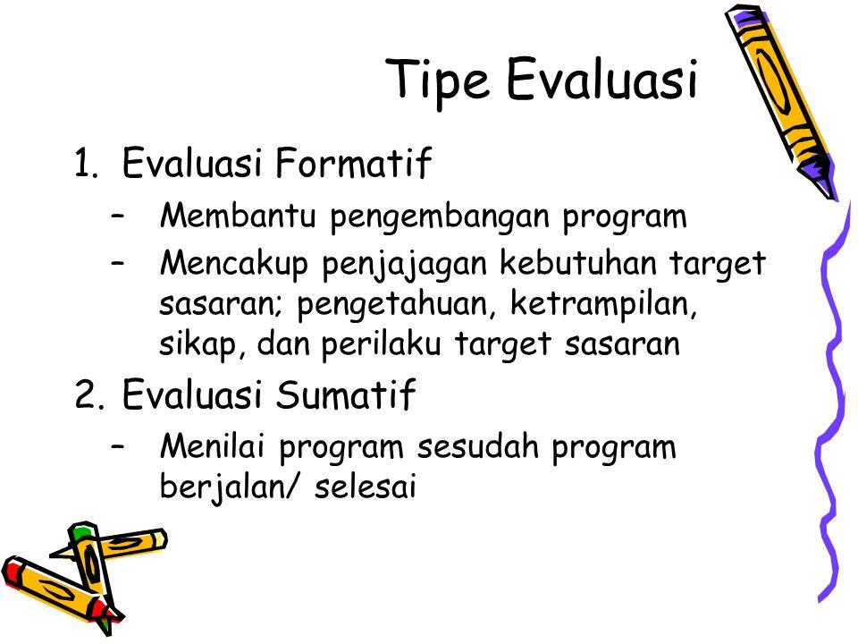 Tipe Evaluasi Evaluasi Formatif Evaluasi Sumatif