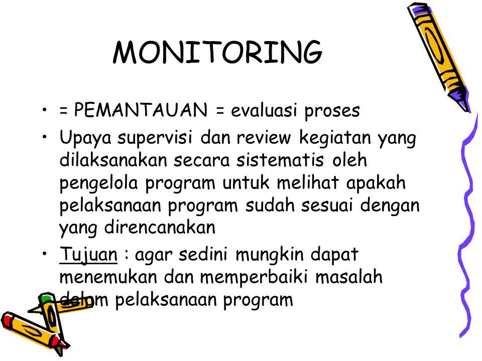 MONITORING = PEMANTAUAN = evaluasi proses
