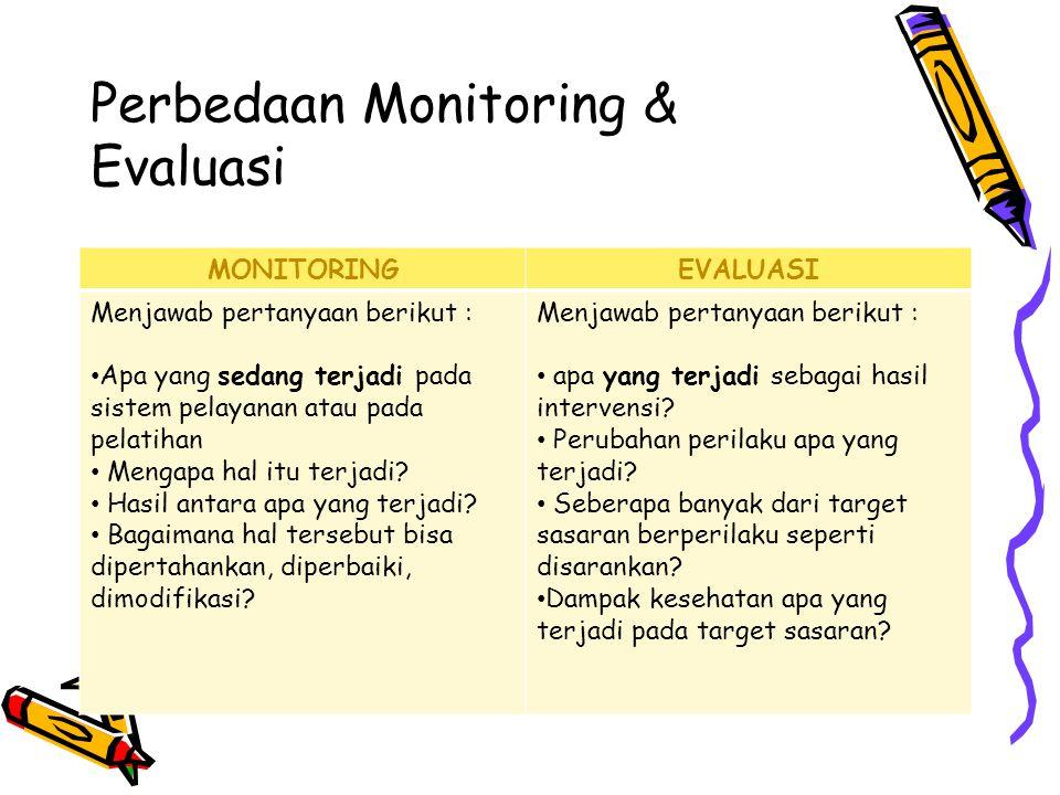 Perbedaan Monitoring & Evaluasi