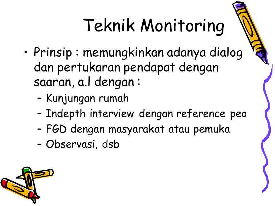 Teknik Monitoring Prinsip : memungkinkan adanya dialog dan pertukaran pendapat dengan saaran, a.l dengan :
