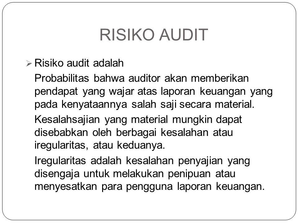 RISIKO AUDIT Risiko audit adalah
