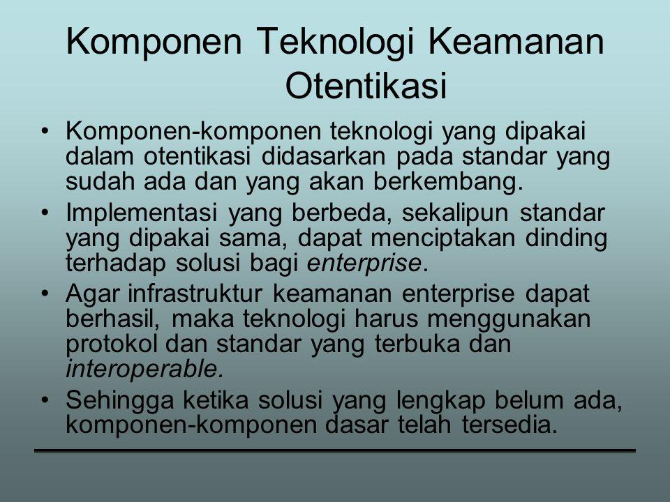 Komponen Teknologi Keamanan Otentikasi