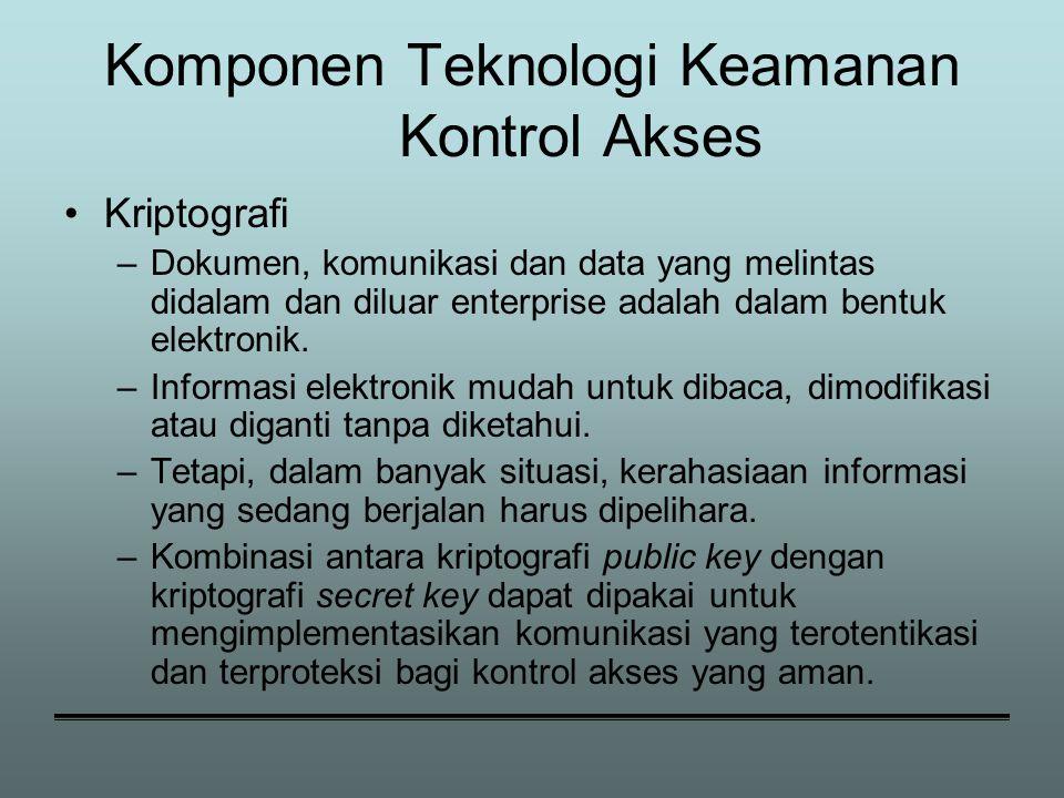 Komponen Teknologi Keamanan Kontrol Akses