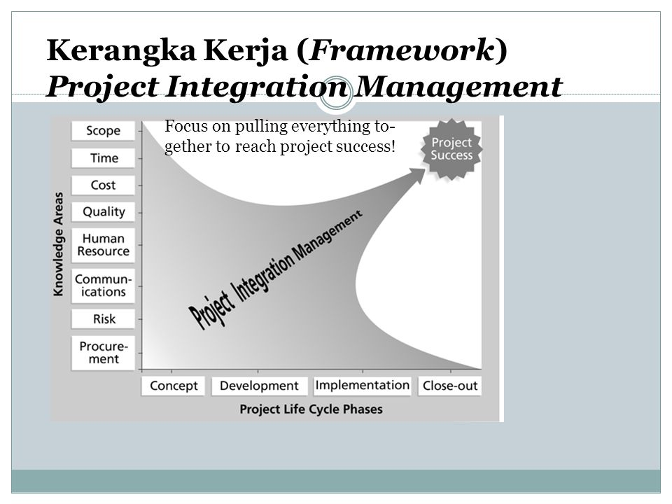 Kerangka Kerja (Framework) Project Integration Management