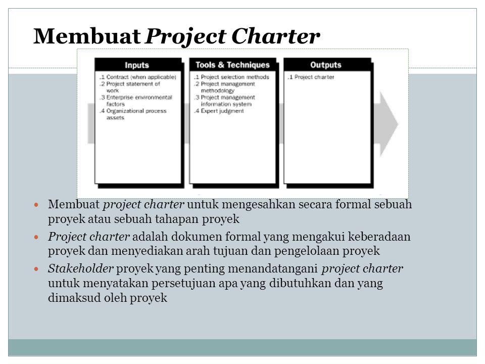 Membuat Project Charter