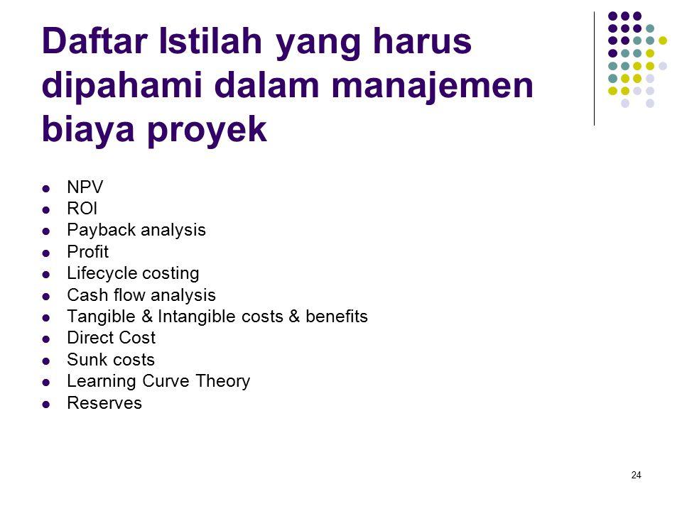 Daftar Istilah yang harus dipahami dalam manajemen biaya proyek